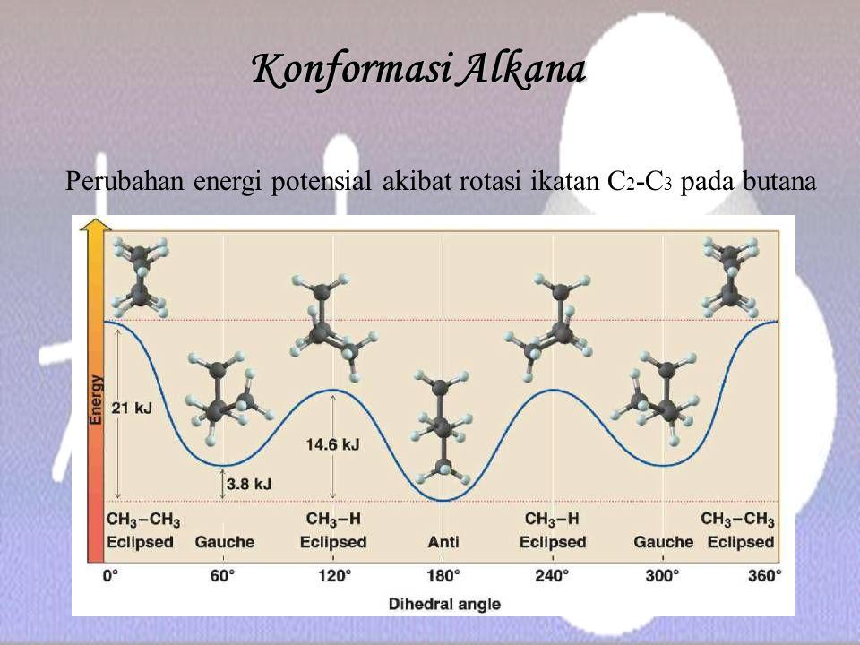 Konformasi Alkana Perubahan energi potensial akibat rotasi ikatan C 2 -C 3 pada butana