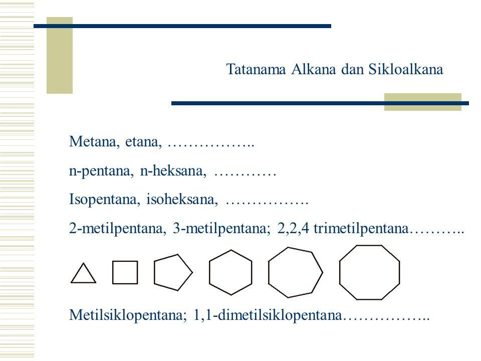 Tatanama Alkana dan Sikloalkana Metana, etana, …………….. n-pentana, n-heksana, ………… Isopentana, isoheksana, ……………. 2-metilpentana, 3-metilpentana; 2,2,4