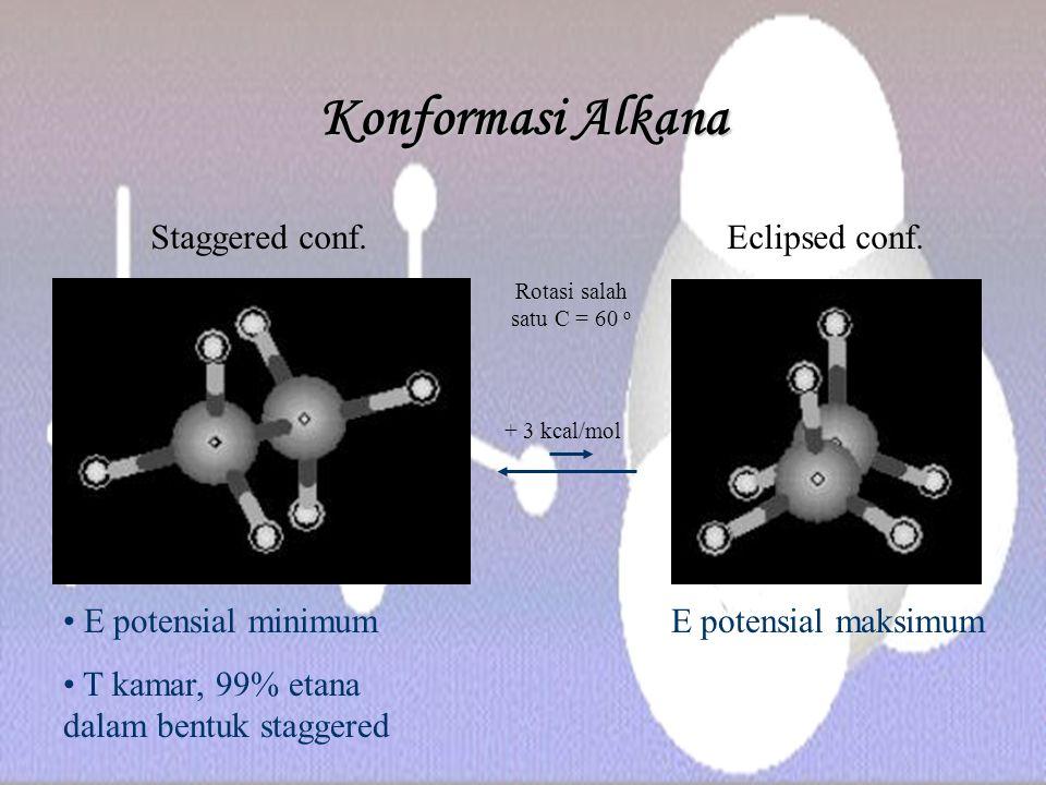 Konformasi Alkana Eclipsed conf.Staggered conf. Rotasi salah satu C = 60 o E potensial minimum T kamar, 99% etana dalam bentuk staggered E potensial m