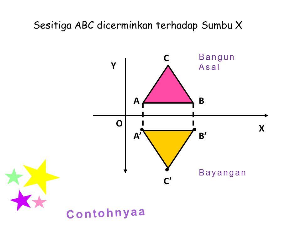 y x0 -2 1 2 3 P(-2,3) -3 -2 P'(-2,-3) Titik P(-2,3) dicerminkan terhadap sumbu X Contohnyaa …