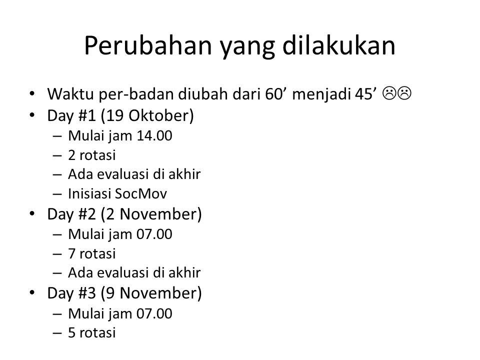 Perubahan yang dilakukan Waktu per-badan diubah dari 60' menjadi 45'  Day #1 (19 Oktober) – Mulai jam 14.00 – 2 rotasi – Ada evaluasi di akhir – Inisiasi SocMov Day #2 (2 November) – Mulai jam 07.00 – 7 rotasi – Ada evaluasi di akhir Day #3 (9 November) – Mulai jam 07.00 – 5 rotasi