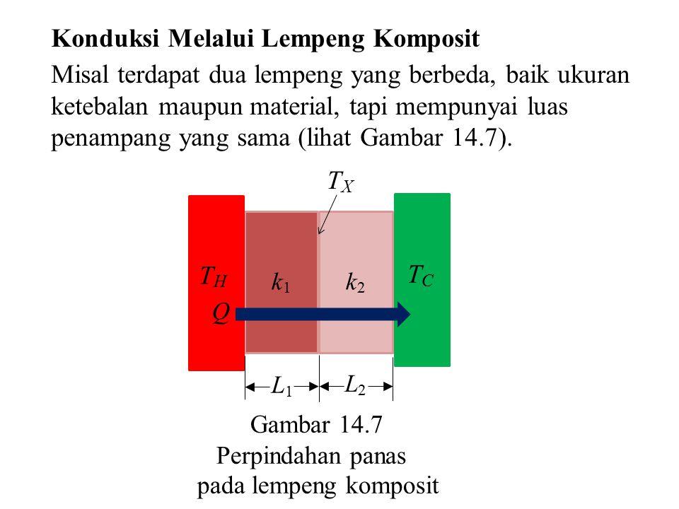 Konduksi Melalui Lempeng Komposit Misal terdapat dua lempeng yang berbeda, baik ukuran ketebalan maupun material, tapi mempunyai luas penampang yang s