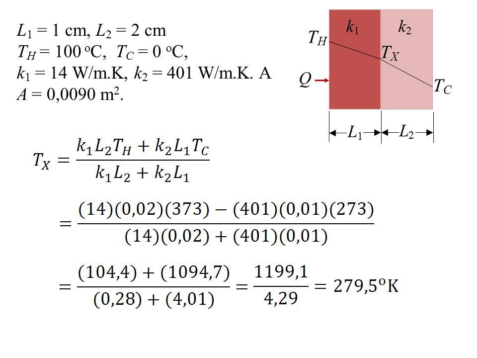 L 1 = 1 cm, L 2 = 2 cm T H = 100 o C, T C = 0 o C, k 1 = 14 W/m.K, k 2 = 401 W/m.K. A A = 0,0090 m 2. TCTC L1L1 L2L2 k 1 k 2 THTH Q TXTX