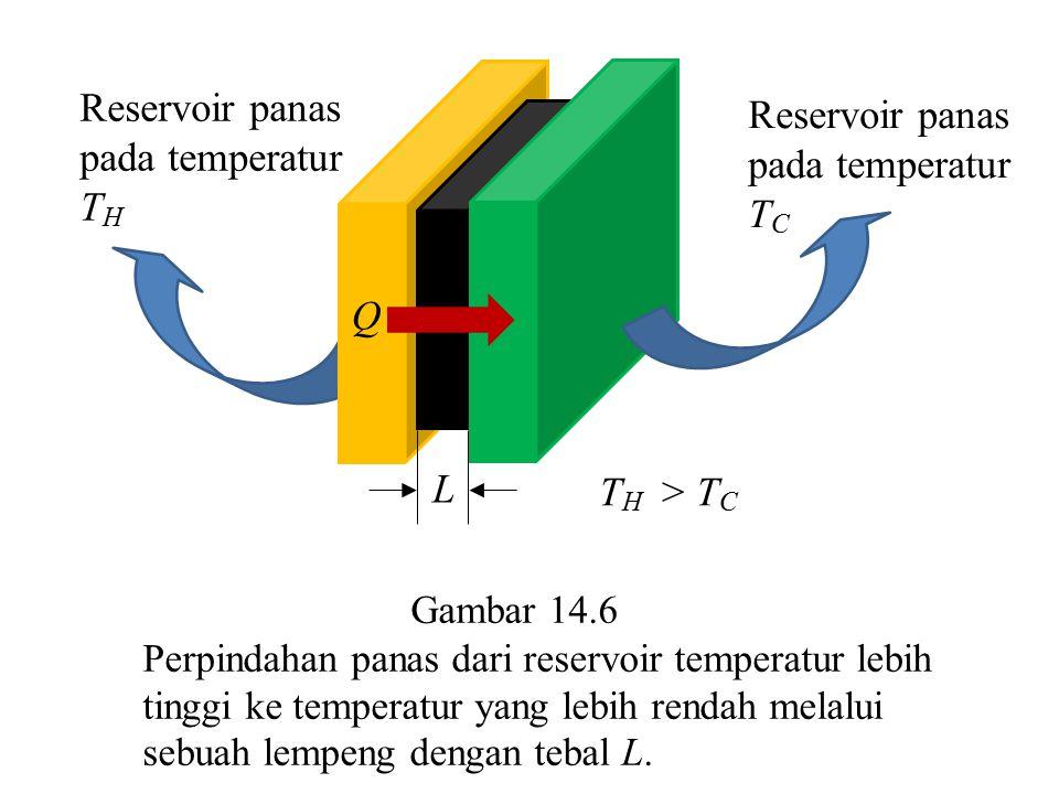 k Q L Reservoir panas pada temperatur T H Reservoir panas pada temperatur T C T H > T C Gambar 14.6 Perpindahan panas dari reservoir temperatur lebih