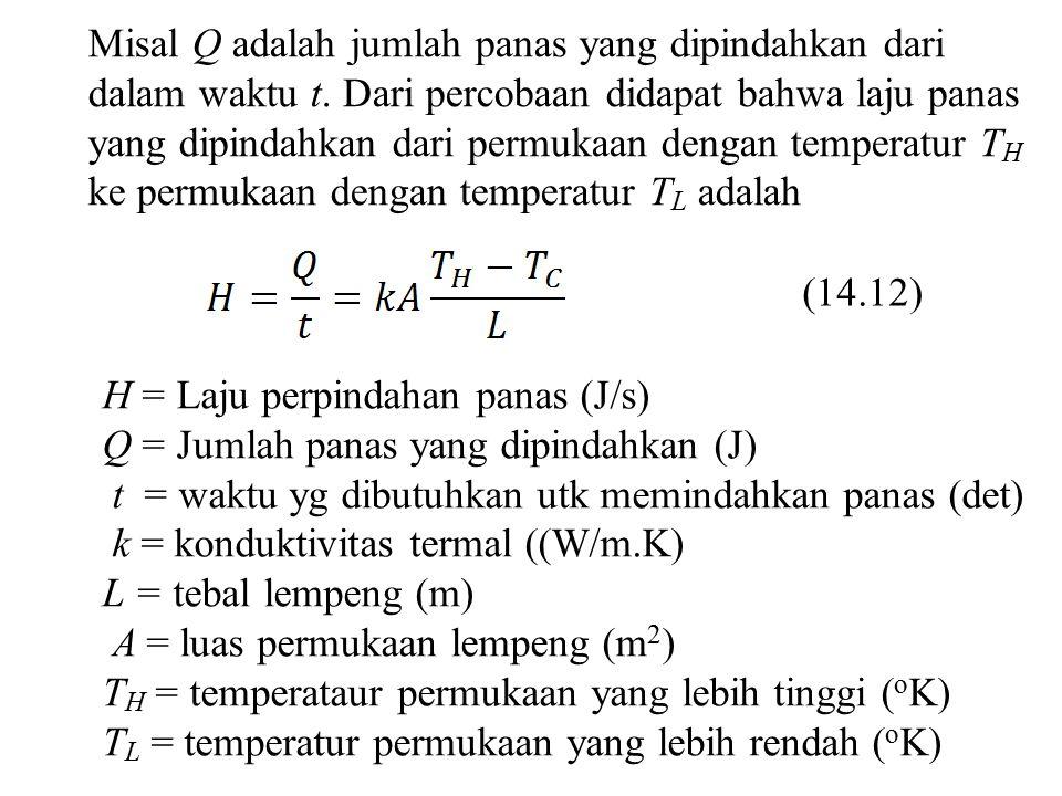 Misal Q adalah jumlah panas yang dipindahkan dari dalam waktu t. Dari percobaan didapat bahwa laju panas yang dipindahkan dari permukaan dengan temper
