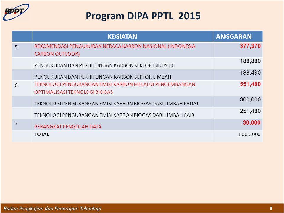 8 Program DIPA PPTL 2015 KEGIATANANGGARAN 5 REKOMENDASI PENGUKURAN NERACA KARBON NASIONAL (INDONESIA CARBON OUTLOOK) 377,370 PENGUKURAN DAN PERHITUNGA