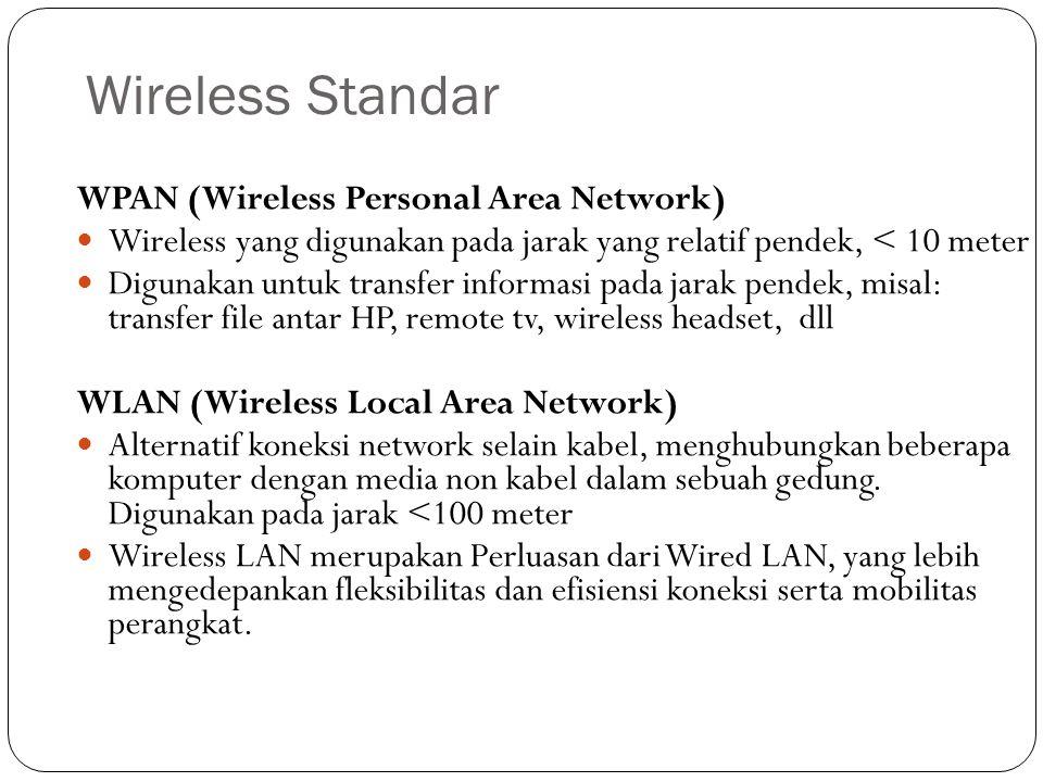 Wireless Standar WMAN (Wireless Metropolitan Area Network) Wireless yang menyediakan koneksi antar gedung, pada area sebuah kota.