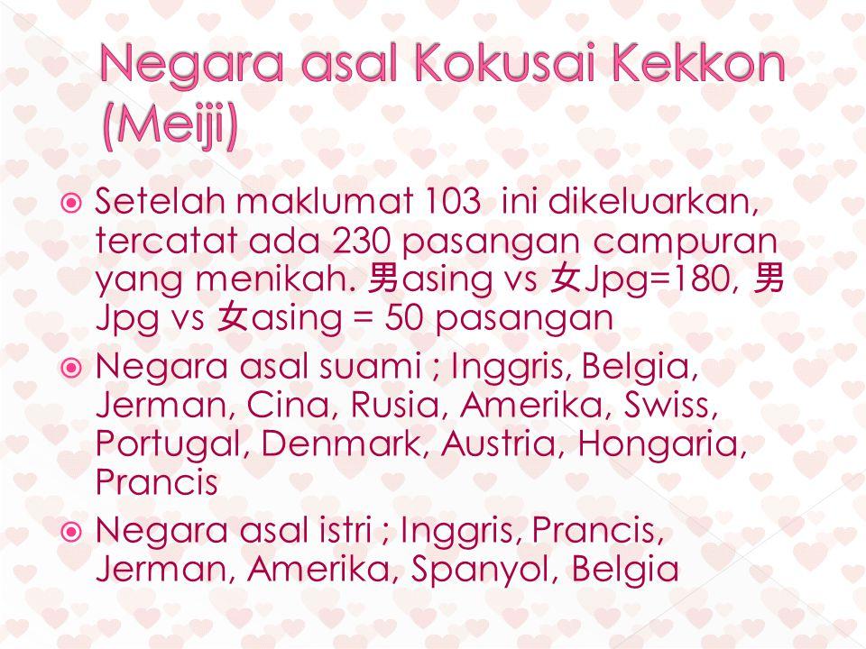  Tahun 1985-1990 adalah periode paling mencolok, jumlah pasangan Kokusai kekkon mencapai 63,000 pasang.