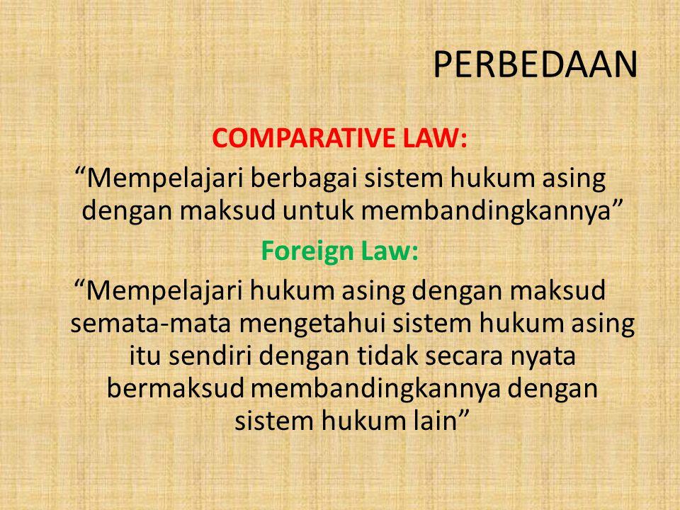 PERBEDAAN COMPARATIVE LAW: Mempelajari berbagai sistem hukum asing dengan maksud untuk membandingkannya Foreign Law: Mempelajari hukum asing dengan maksud semata-mata mengetahui sistem hukum asing itu sendiri dengan tidak secara nyata bermaksud membandingkannya dengan sistem hukum lain