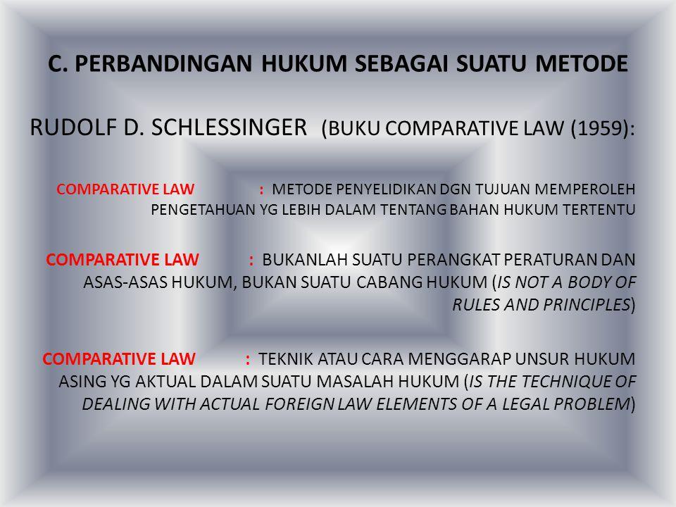 C. PERBANDINGAN HUKUM SEBAGAI SUATU METODE RUDOLF D. SCHLESSINGER (BUKU COMPARATIVE LAW (1959): COMPARATIVE LAW: METODE PENYELIDIKAN DGN TUJUAN MEMPER