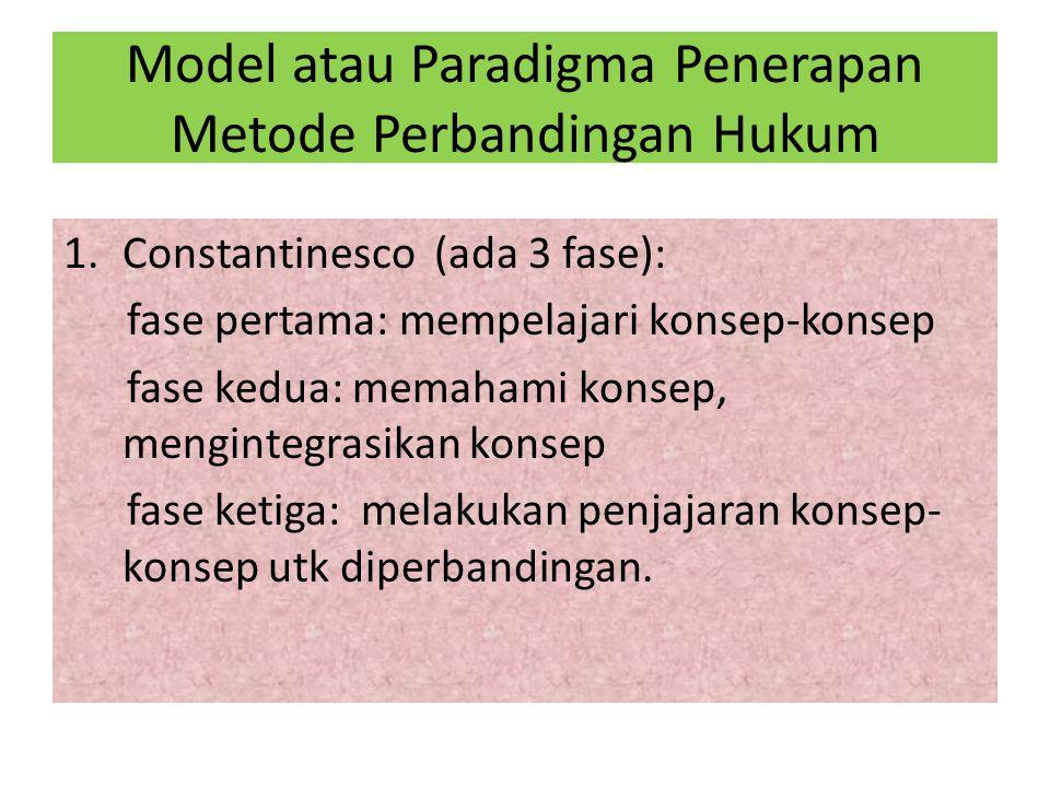 Model atau Paradigma Penerapan Metode Perbandingan Hukum 1.Constantinesco (ada 3 fase): fase pertama: mempelajari konsep-konsep fase kedua: memahami konsep, mengintegrasikan konsep fase ketiga: melakukan penjajaran konsep- konsep utk diperbandingan.