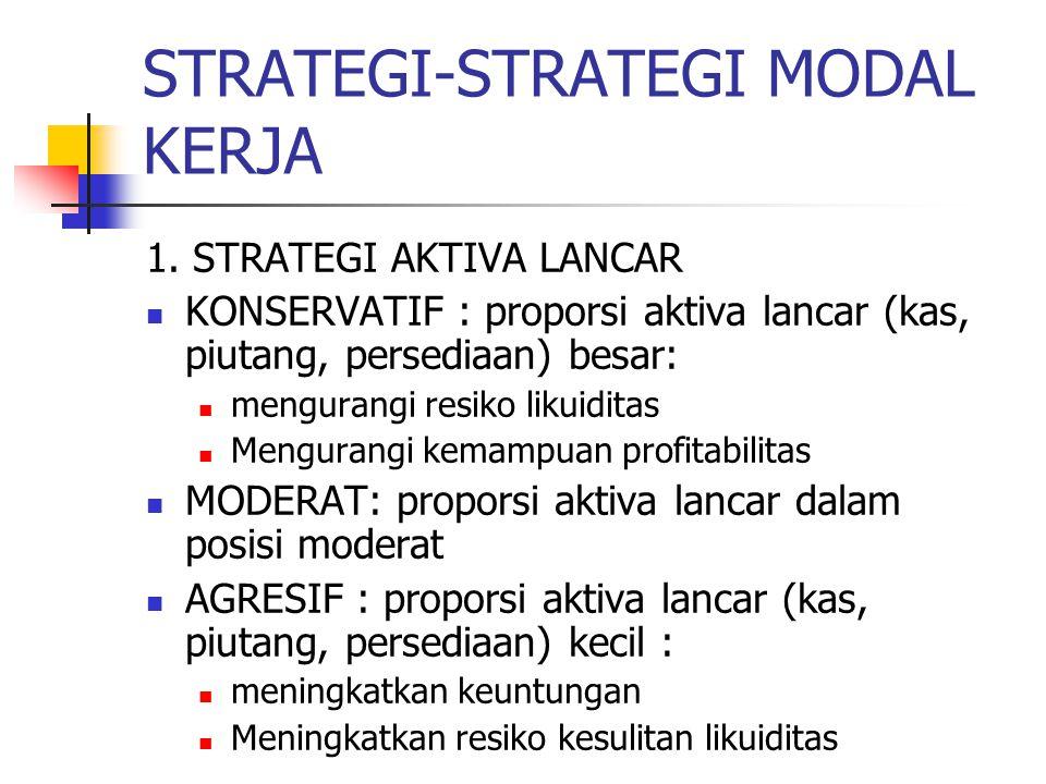 STRATEGI-STRATEGI MODAL KERJA 1. STRATEGI AKTIVA LANCAR KONSERVATIF : proporsi aktiva lancar (kas, piutang, persediaan) besar: mengurangi resiko likui