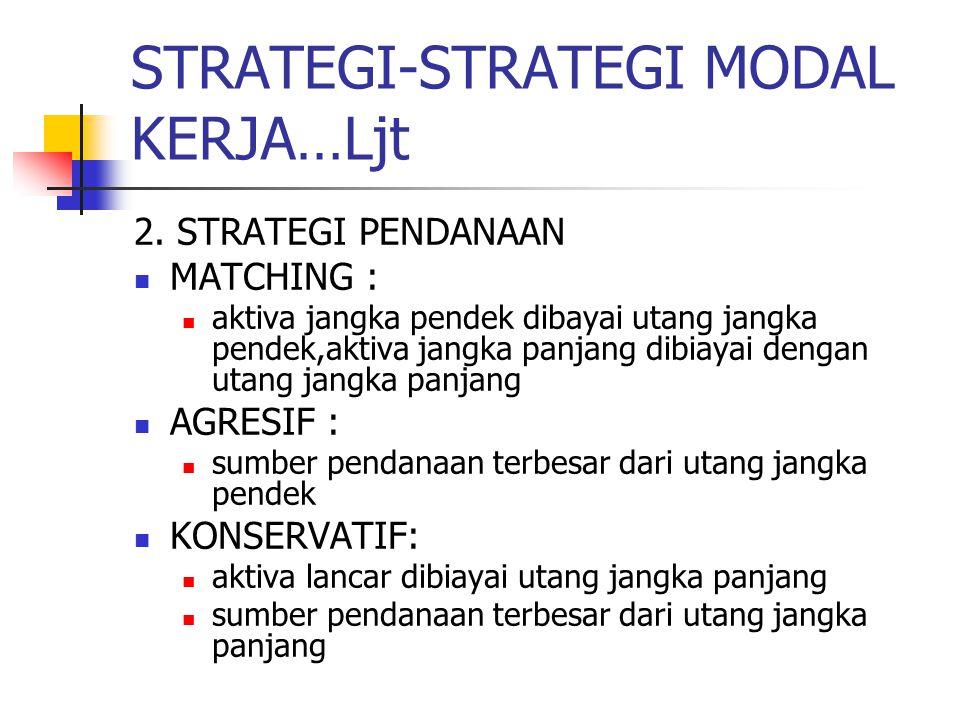 STRATEGI-STRATEGI MODAL KERJA…Ljt 2. STRATEGI PENDANAAN MATCHING : aktiva jangka pendek dibayai utang jangka pendek,aktiva jangka panjang dibiayai den