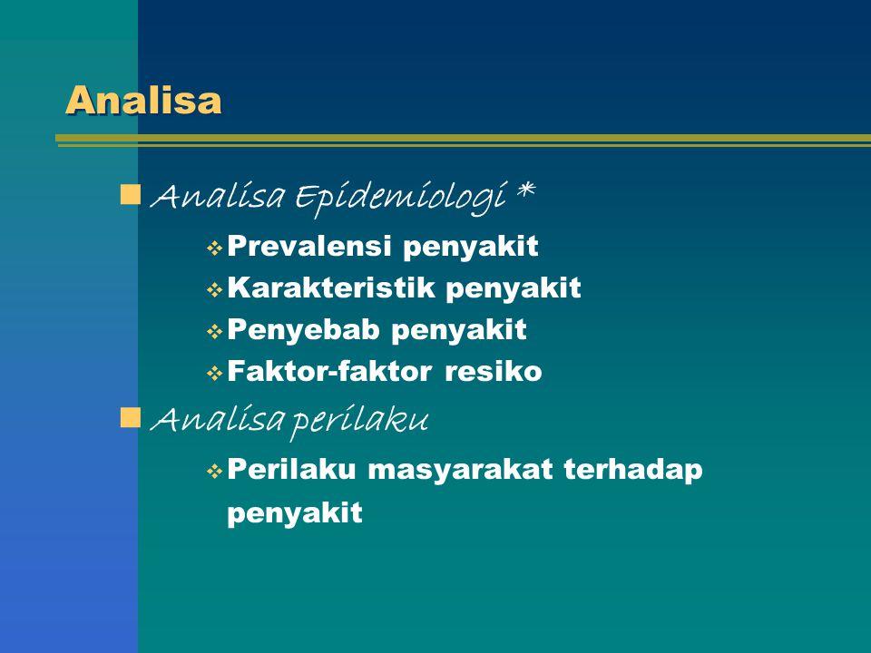 Analisa Analisa Epidemiologi *  Prevalensi penyakit  Karakteristik penyakit  Penyebab penyakit  Faktor-faktor resiko Analisa perilaku  Perilaku m