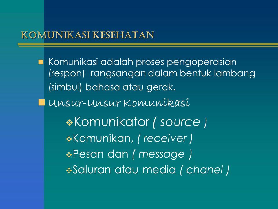 Komunikasi Kesehatan Komunikasi adalah proses pengoperasian (respon) rangsangan dalam bentuk lambang (simbul) bahasa atau gerak. Unsur-Unsur Komunikas