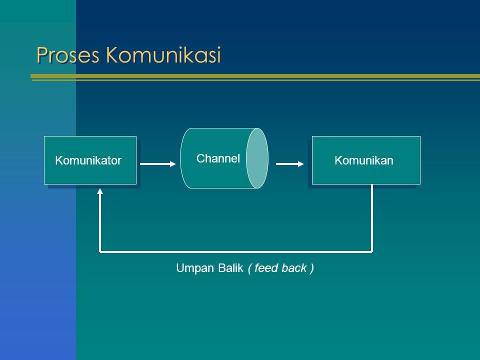 LATIHAN KOMUNIKASI ASERTIF 5.