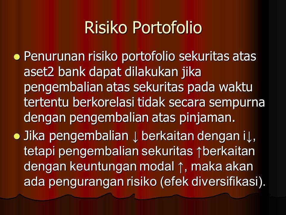 Risiko Portofolio Penurunan risiko portofolio sekuritas atas aset2 bank dapat dilakukan jika pengembalian atas sekuritas pada waktu tertentu berkorela