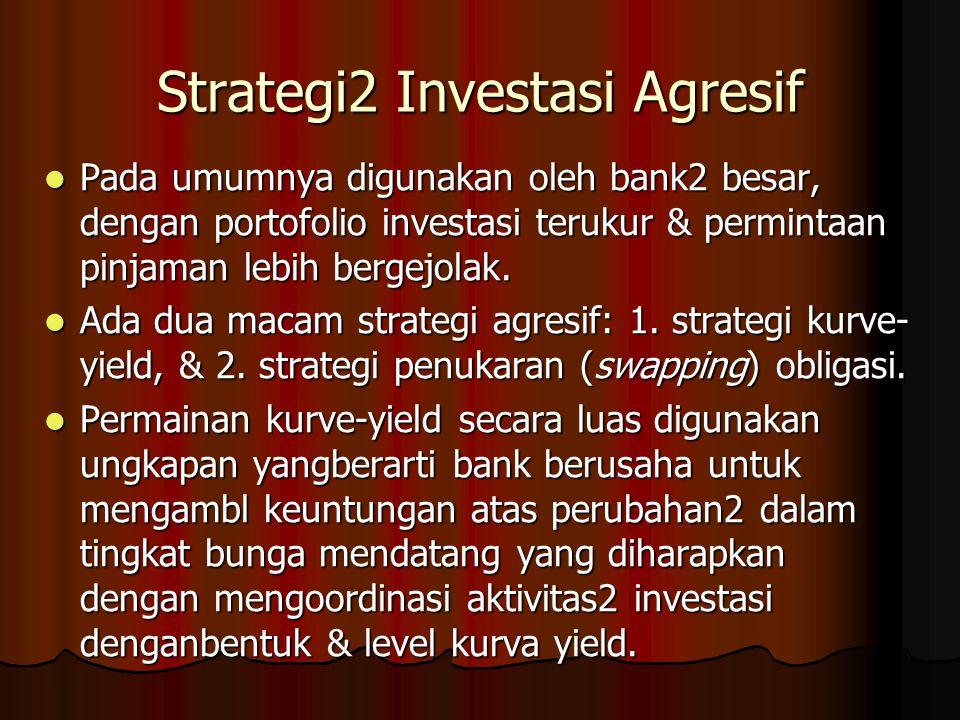 Strategi2 Investasi Agresif Pada umumnya digunakan oleh bank2 besar, dengan portofolio investasi terukur & permintaan pinjaman lebih bergejolak. Pada