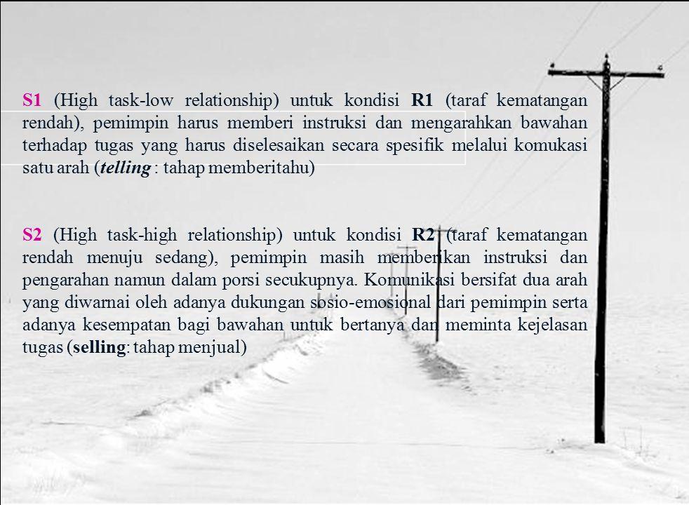 S1 (High task-low relationship) untuk kondisi R1 (taraf kematangan rendah), pemimpin harus memberi instruksi dan mengarahkan bawahan terhadap tugas ya