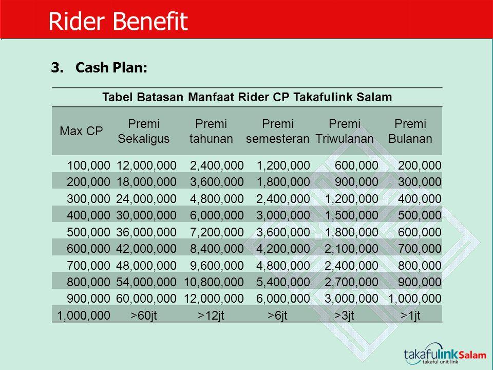 Rider Benefit 3.Cash Plan: Tabel Batasan Manfaat Rider CP Takafulink Salam Max CP Premi Sekaligus Premi tahunan Premi semesteran Premi Triwulanan Prem