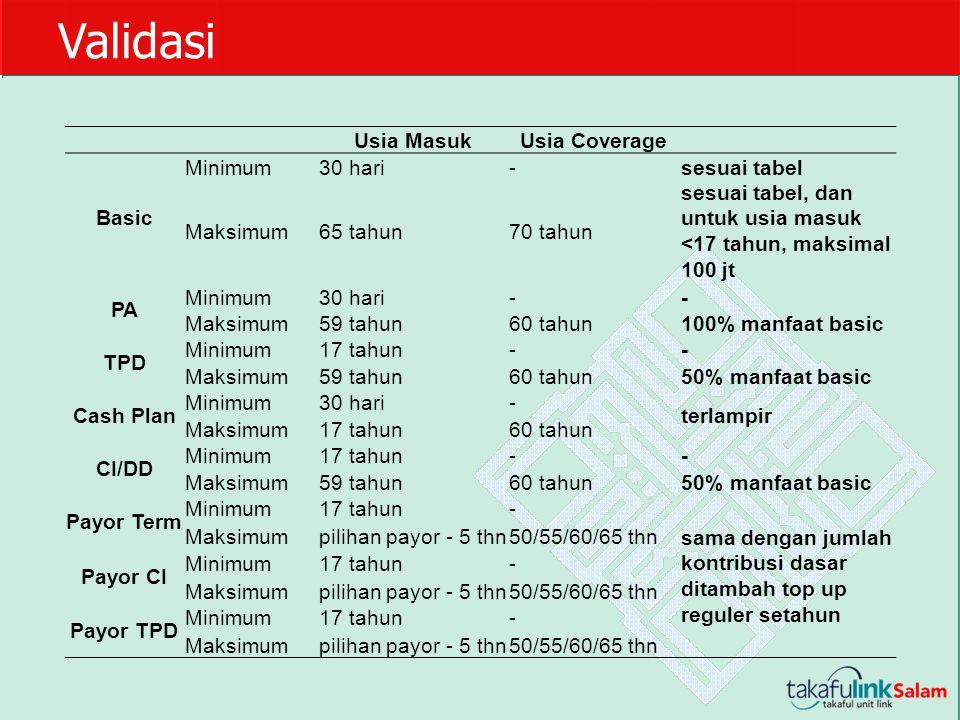 Validasi Usia MasukUsia Coverage Basic Minimum30 hari-sesuai tabel Maksimum65 tahun70 tahun sesuai tabel, dan untuk usia masuk <17 tahun, maksimal 100