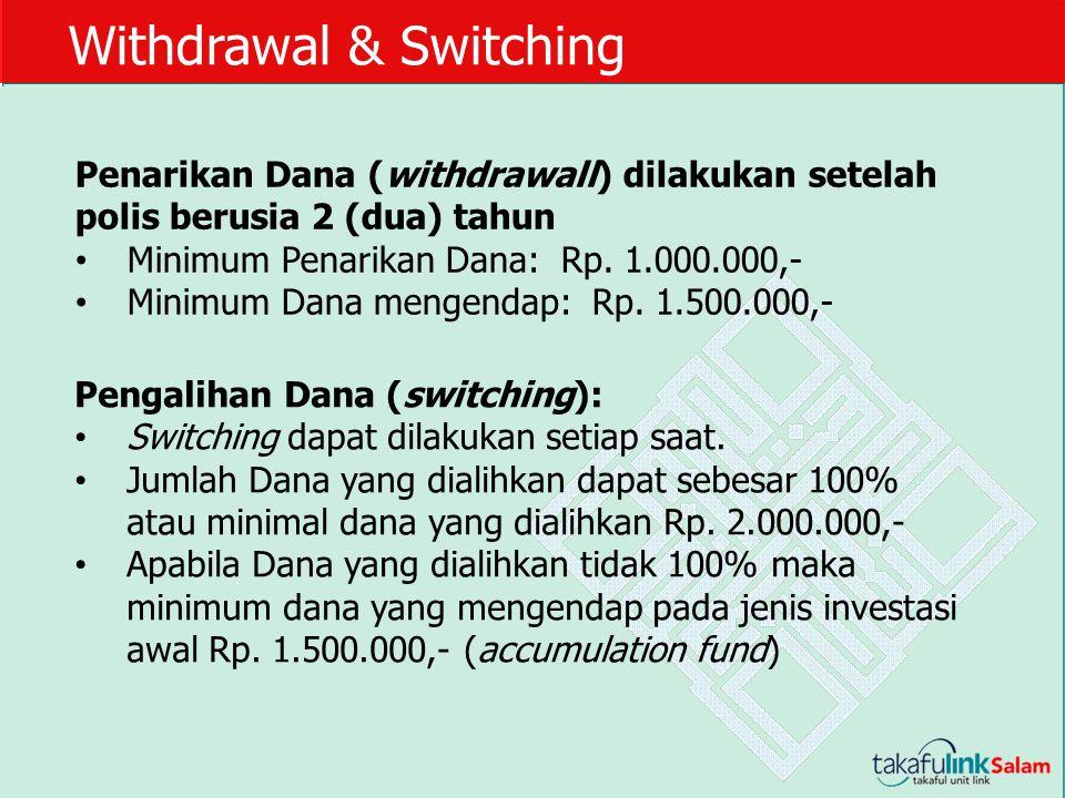 Withdrawal & Switching Penarikan Dana (withdrawall) dilakukan setelah polis berusia 2 (dua) tahun Minimum Penarikan Dana: Rp. 1.000.000,- Minimum Dana