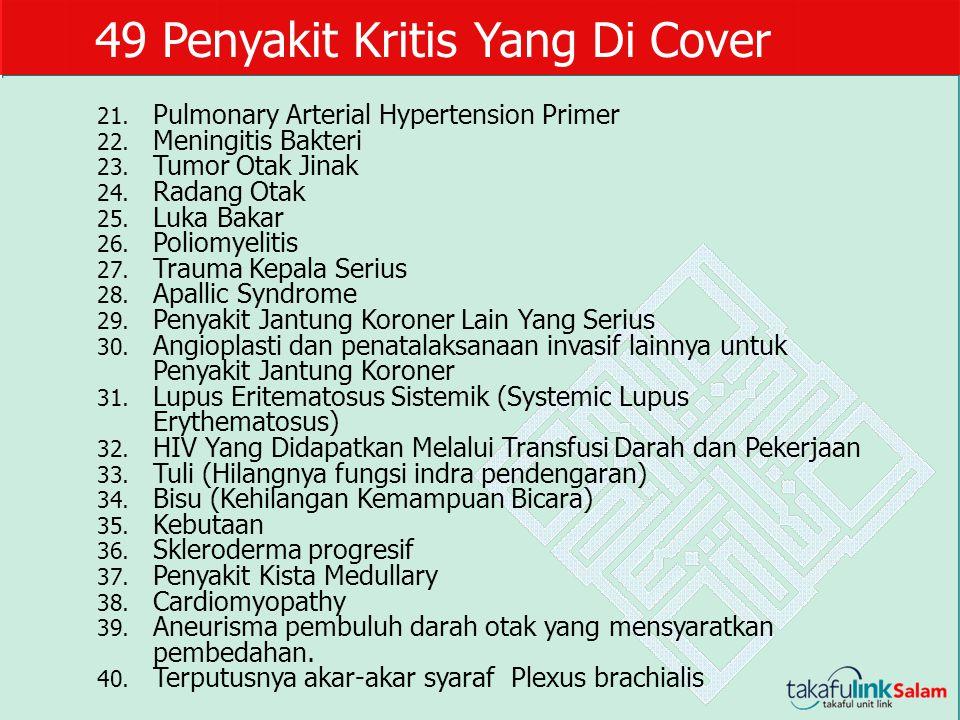 21. Pulmonary Arterial Hypertension Primer 22. Meningitis Bakteri 23. Tumor Otak Jinak 24. Radang Otak 25. Luka Bakar 26. Poliomyelitis 27. Trauma Kep