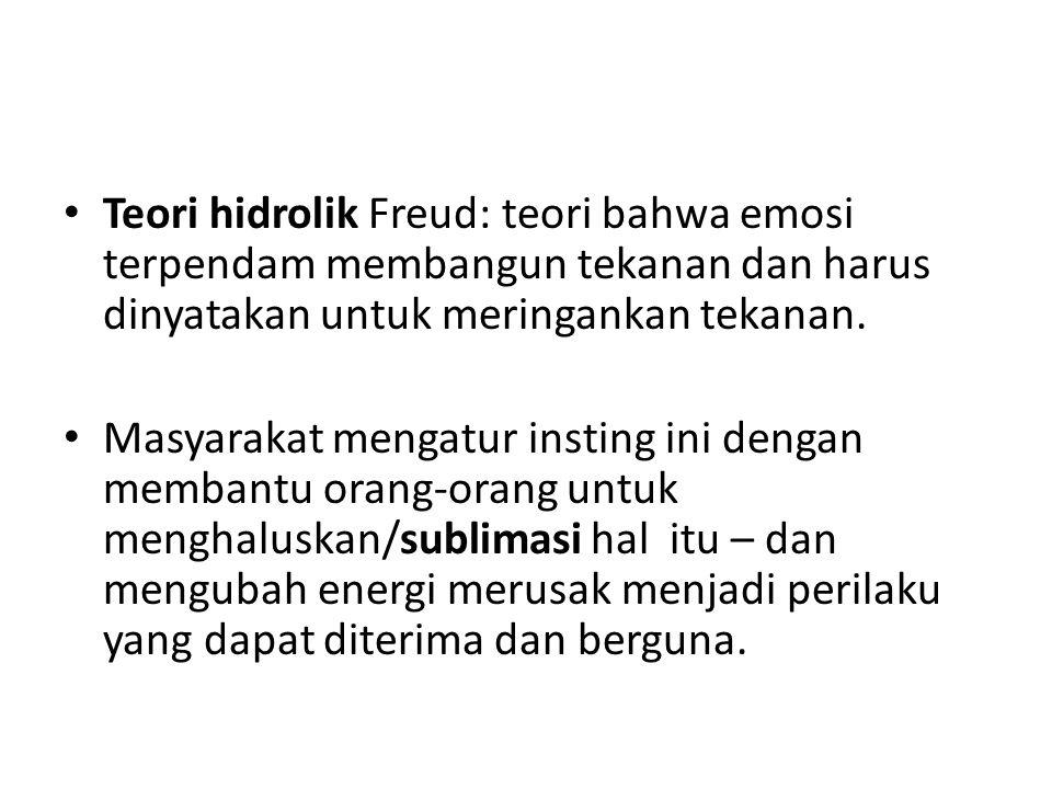Teori hidrolik Freud: teori bahwa emosi terpendam membangun tekanan dan harus dinyatakan untuk meringankan tekanan. Masyarakat mengatur insting ini de
