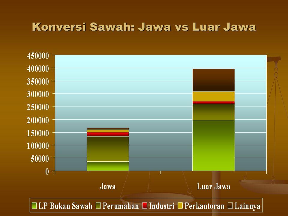 Konversi Sawah: Jawa vs Luar Jawa
