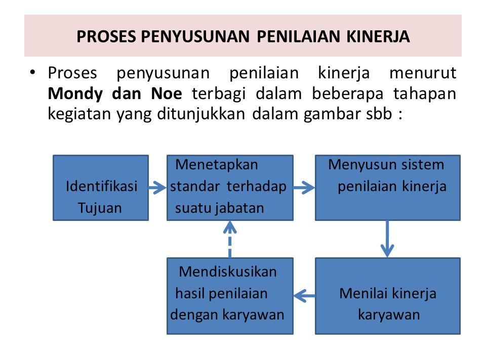 PROSES PENYUSUNAN PENILAIAN KINERJA Proses penyusunan penilaian kinerja menurut Mondy dan Noe terbagi dalam beberapa tahapan kegiatan yang ditunjukkan