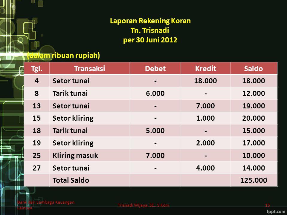 15Trisnadi Wijaya, SE., S.Kom Tgl.TransaksiDebetKreditSaldo 4Setor tunai-18.000 8Tarik tunai6.000-12.000 13Setor tunai-7.00019.000 15Setor kliring-1.0