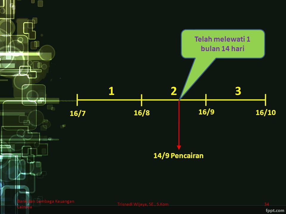 Trisnadi Wijaya, SE., S.Kom3412316/7 16/8 16/9 16/10 14/9 Pencairan Telah melewati 1 bulan 14 hari