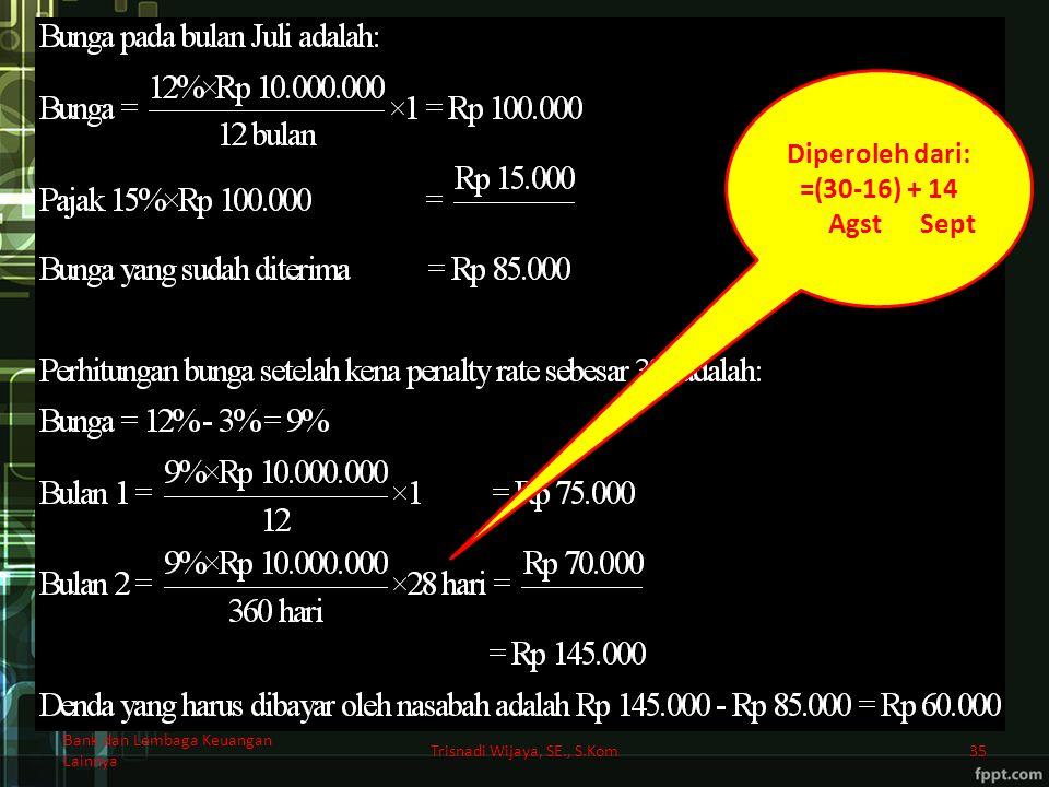 Trisnadi Wijaya, SE., S.Kom35 Bank dan Lembaga Keuangan Lainnya Diperoleh dari: =(30-16) + 14 Agst Sept