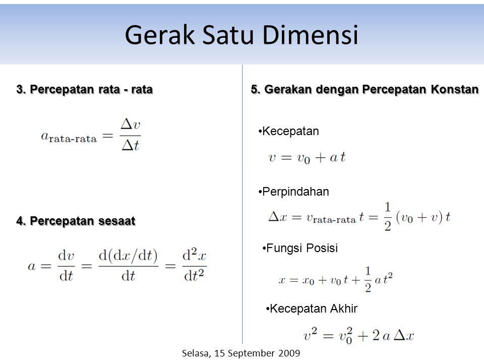 Gerak Satu Dimensi 4. Percepatan sesaat 3. Percepatan rata - rata 5. Gerakan dengan Percepatan Konstan Kecepatan Perpindahan Fungsi Posisi Kecepatan A