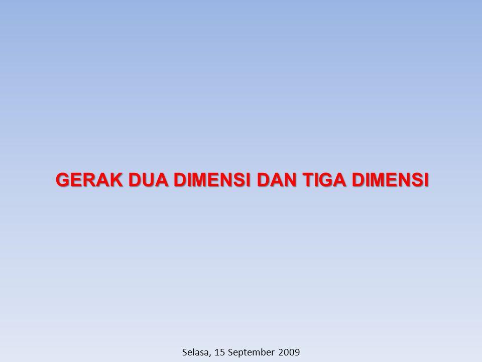 GERAK DUA DIMENSI DAN TIGA DIMENSI Selasa, 15 September 2009