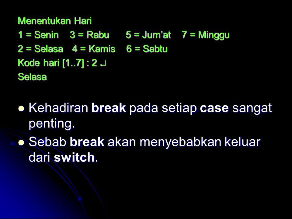 Menentukan Hari 1 = Senin 3 = Rabu 5 = Jum'at 7 = Minggu 2 = Selasa 4 = Kamis 6 = Sabtu Kode hari [1..7] : 2  Selasa Kehadiran break pada setiap case sangat penting.