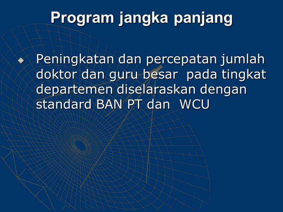 Program jangka panjang  Peningkatan dan percepatan jumlah doktor dan guru besar pada tingkat departemen diselaraskan dengan standard BAN PT dan WCU