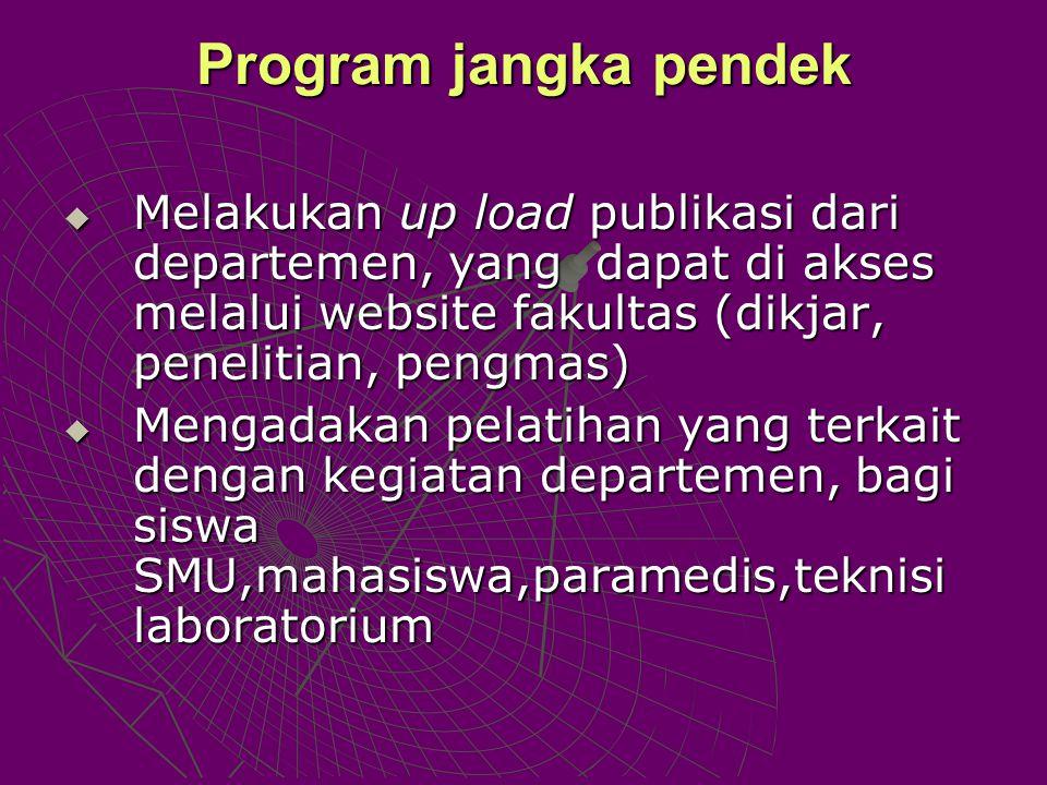 Program jangka pendek  Melakukan up load publikasi dari departemen, yang dapat di akses melalui website fakultas (dikjar, penelitian, pengmas)  Meng