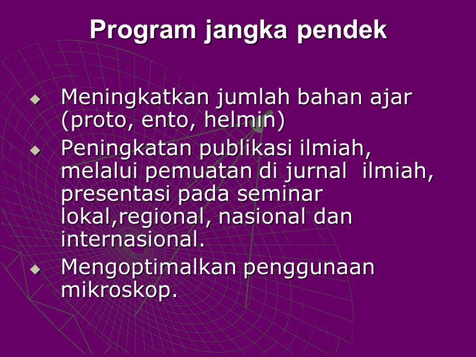 Program jangka panjang  Pengembangan penelitian sesuai dg pohon penelitian fakultas  Pengembangan pendidikan mhs FKH program sarjana dan program profesi sesuai dengan kompetensinya