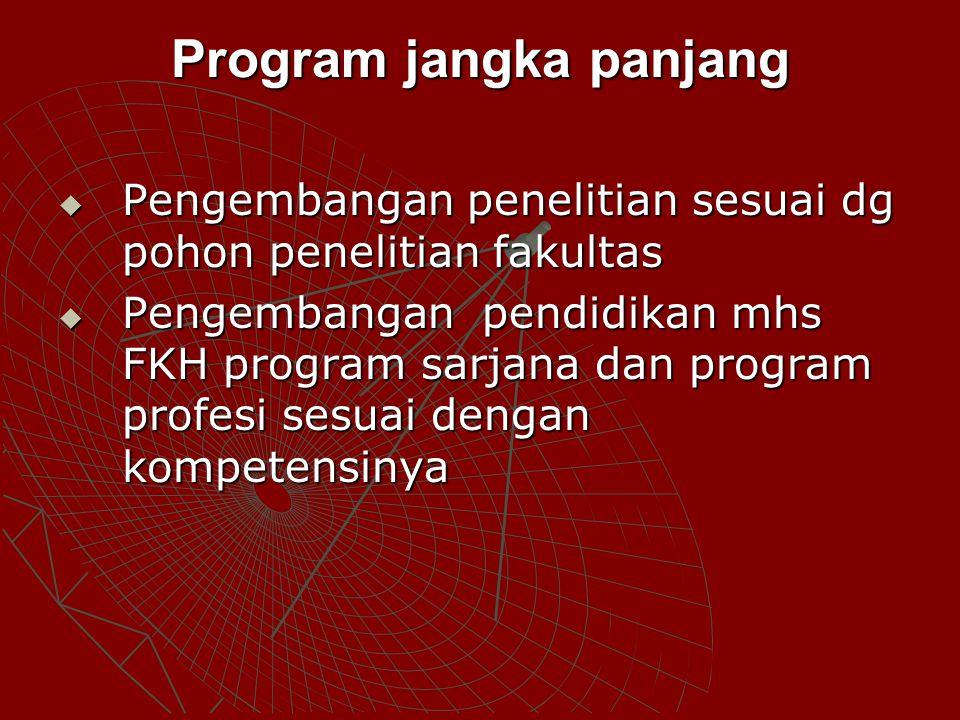 Program jangka panjang  Pengembangan penelitian sesuai dg pohon penelitian fakultas  Pengembangan pendidikan mhs FKH program sarjana dan program pro
