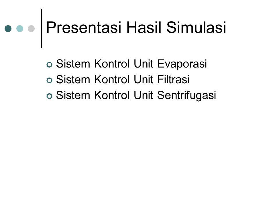 Presentasi Hasil Simulasi Sistem Kontrol Unit Evaporasi Sistem Kontrol Unit Filtrasi Sistem Kontrol Unit Sentrifugasi