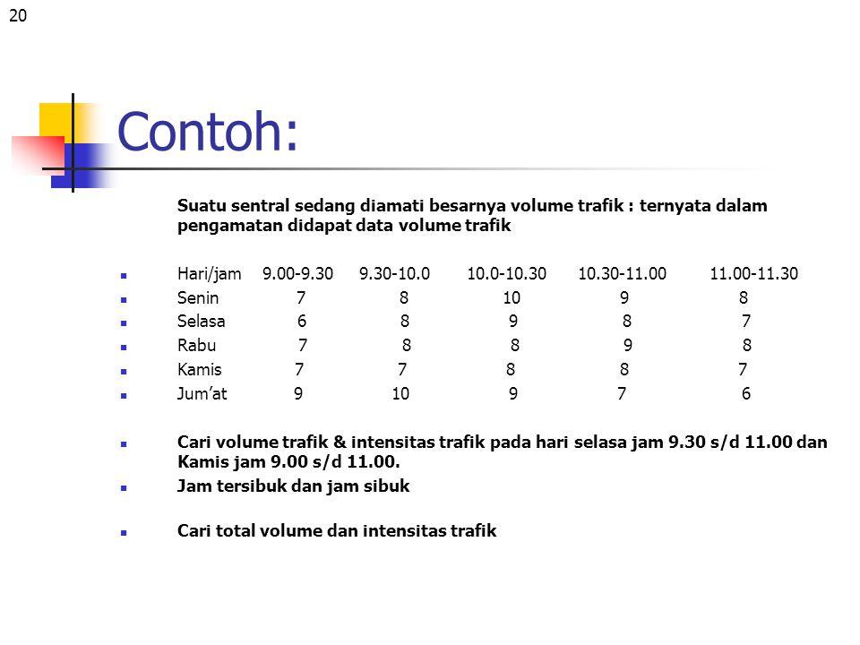 20 Contoh: Suatu sentral sedang diamati besarnya volume trafik : ternyata dalam pengamatan didapat data volume trafik Hari/jam 9.00-9.30 9.30-10.0 10.