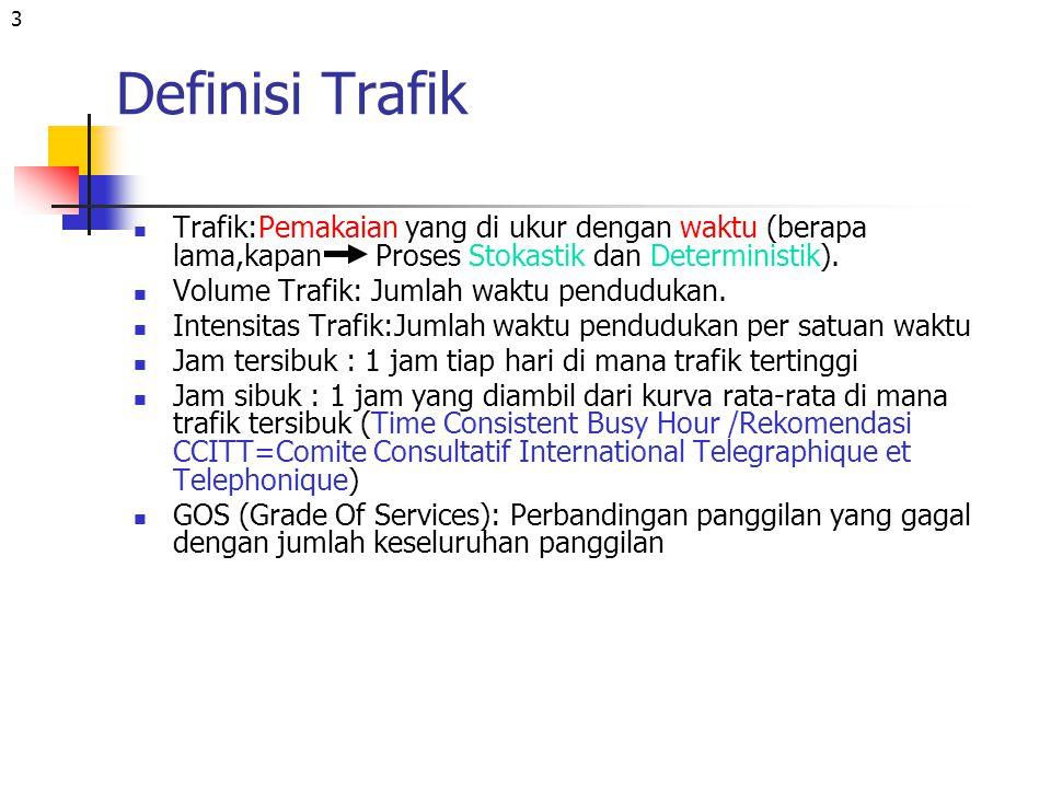 3 Definisi Trafik Trafik:Pemakaian yang di ukur dengan waktu (berapa lama,kapan Proses Stokastik dan Deterministik). Volume Trafik: Jumlah waktu pendu