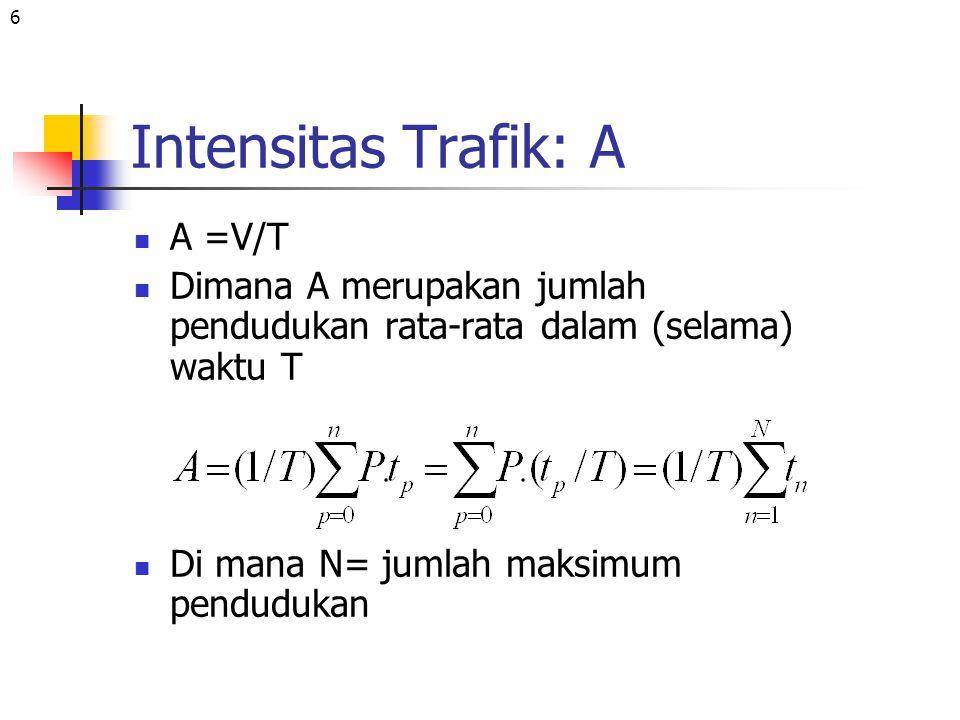 6 Intensitas Trafik: A A =V/T Dimana A merupakan jumlah pendudukan rata-rata dalam (selama) waktu T Di mana N= jumlah maksimum pendudukan