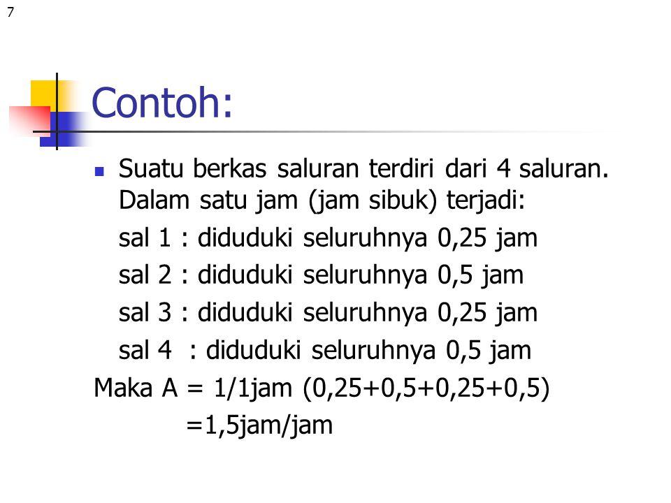 7 Contoh: Suatu berkas saluran terdiri dari 4 saluran. Dalam satu jam (jam sibuk) terjadi: sal 1 : diduduki seluruhnya 0,25 jam sal 2 : diduduki selur