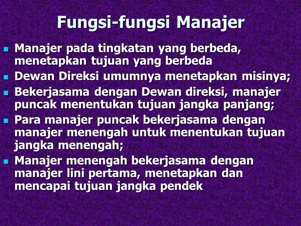Fungsi-fungsi Manajer Manajer pada tingkatan yang berbeda, menetapkan tujuan yang berbeda Manajer pada tingkatan yang berbeda, menetapkan tujuan yang