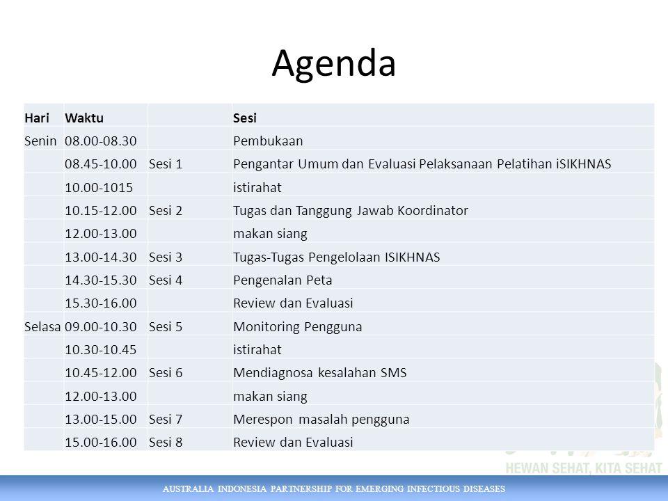 AUSTRALIA INDONESIA PARTNERSHIP FOR EMERGING INFECTIOUS DISEASES Agenda HariWaktuSesi Rabu09.00-10.30Sesi 9Modul SKKH,SUR,VAK,POP 10.30-10.45istirahat 10.45-12.00Sesi 10Modul Investigasi dan Respon Penyakit Prioritas 12.00-13.00makan siang 13.00-14.30Sesi 11Modul Identifikasi Hewan dan Manajemen Produksi Ternak 14.30-15.30Sesi 12Aktivitas permainan 15.30-16.00Review dan Evaluasi Kamis09.00-10.30Sesi 13Membuat laporan bulanan untuk kepala dinas 10.30-10.45istirahat 10.45-12.00Sesi 14Membuat laporan bulanan untuk kepala dinas-lanjutan 12.00-13.00makan siang 13.00-14.30Sesi 15Trouble shooting 14.30-15.00Sesi 16Fitur-fitur baru iSIKHNAS 15.00-16.00Review dan Evaluasi Jumat09.00-10.30Sesi 17Review pemahaman peserta 10.30-10.45istirahat 10.45-11.30Sesi 18Evaluasi akhir 11.30-14.00makan siang 14.00-15.00Sesi 19 Perencanaan Replikasi Nasional dan Pelatihan Modul Lanjutan di Kabupaten 15.00-15.30Sesi 20penutupan