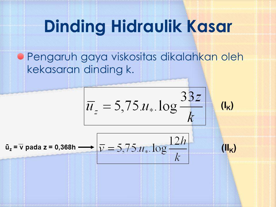 Pengaruh gaya viskositas dikalahkan oleh kekasaran dinding k. ū z = v pada z = 0,368h (I K ) (II K )