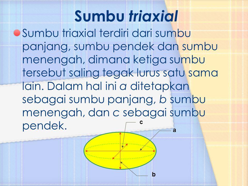 Sumbu triaxial terdiri dari sumbu panjang, sumbu pendek dan sumbu menengah, dimana ketiga sumbu tersebut saling tegak lurus satu sama lain. Dalam hal