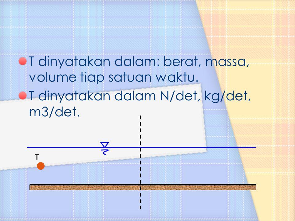 T dinyatakan dalam: berat, massa, volume tiap satuan waktu. T dinyatakan dalam N/det, kg/det, m3/det. T